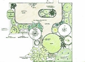 garden-design-plans-landscape-design-plans-2-1181x863